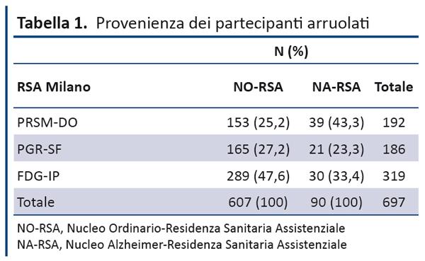 Farmaci E Infermiere Un Prontuario Per La Somministrazione.Evidence La Somministrazione Di Farmaci Tritati E Camuffati Nelle