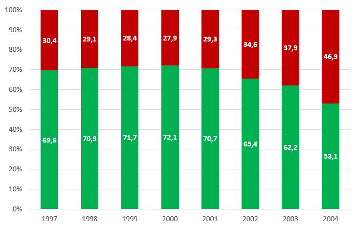 Calendario Vaccinazioni Lombardia.Evidence Vaccino Anti Hpv Prove Di Efficacia Profilo Di