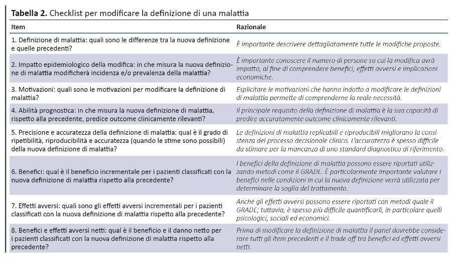 Совместимы ли диротон и индапамид - Istruzioni per luso diroton della pressione
